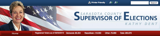 The Supervisor of Elections website shows the total voter counts as of mid-afternoon on Sept. 30. Image courtesy Sarasota County