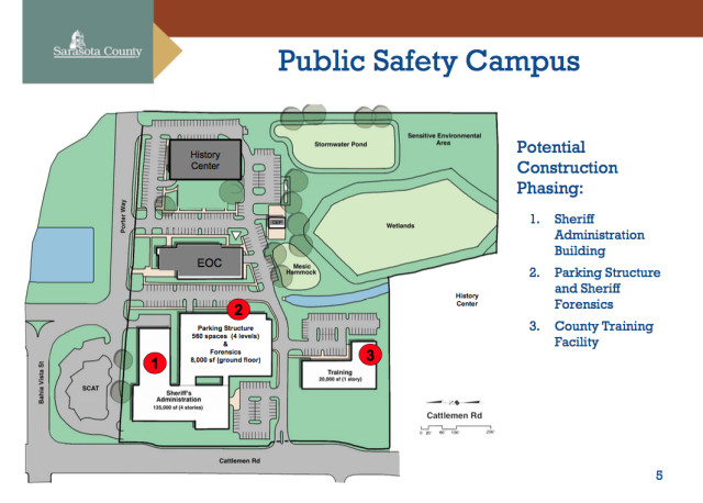 The Nov. 9 rendering shows the revised plan for the Public Safety Campus. Image courtesy Sarasota County