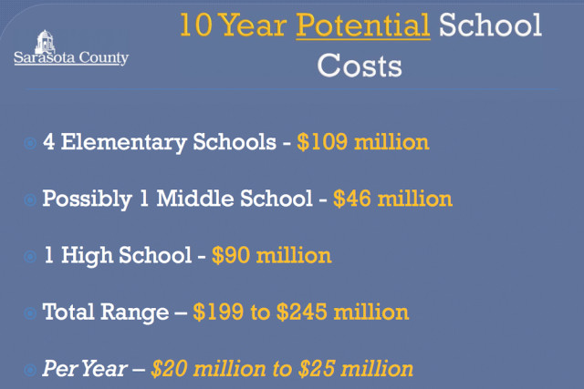 A chart lists potential costs of new schools. Image courtesy School Board