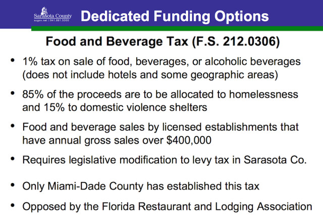 A graphic explains facets of a food and beverage tax. Image courtesy Sarasota County
