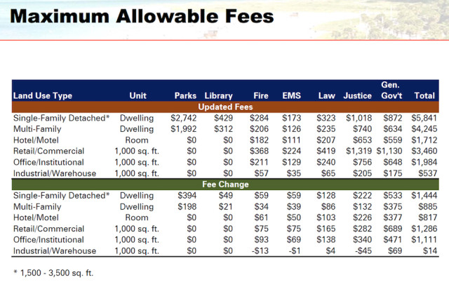 A chart shows the maximum allowable fees based on the new impact fee study. Image courtesy Sarasota County