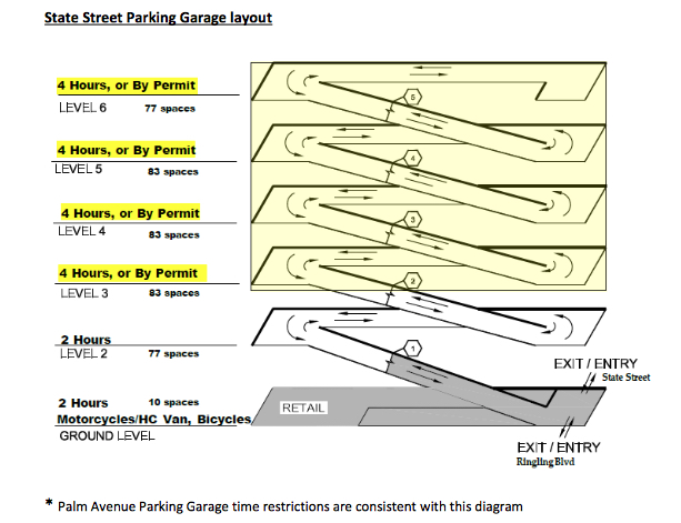 Pics For > Parking Garage Layout