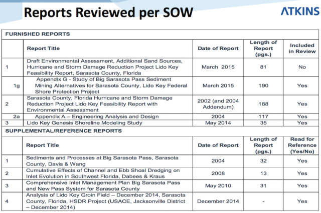 The presentation included this list of sources the Atkins team reviewed. Image courtesy Sarasota County
