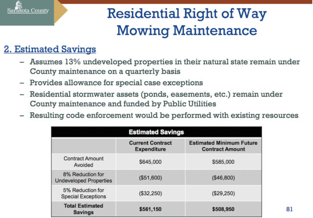 A chart shows expected savings as a result of changes in the residential right of way mowing program. Image courtesy Sarasota County