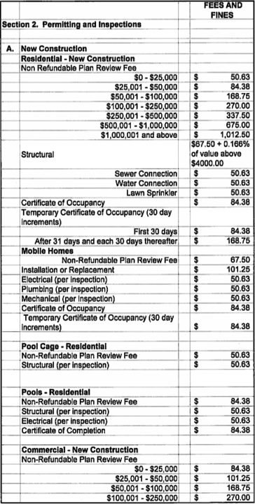 A chart included in the resolution shows some of the fees the county charges related to construction. Image courtesy Sarasota County