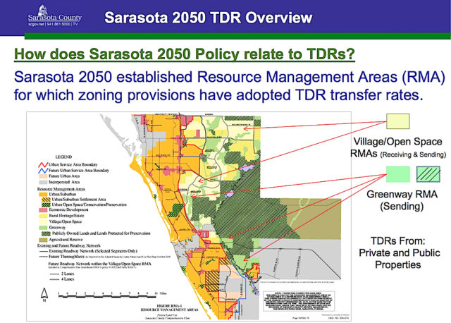 A graphic shows the overall TDR concept for the county under its 2050 Plan. Image courtesy Sarasota County