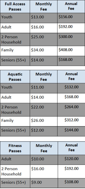 The city's 2016 guide to its parks and recreation facilities includes this fee chart for the Taylor Complex. Image courtesy City of Sarasota
