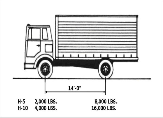 FDOT material about pedestrian bridges includes this image explaining H10 vehicles. Image courtesy FDOT