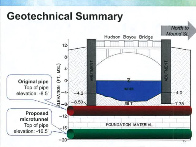 McKim & Creed provided this slide about the geotechnical work during the June 8 2015 City Commission meeting. Image courtesy City of Sarasota