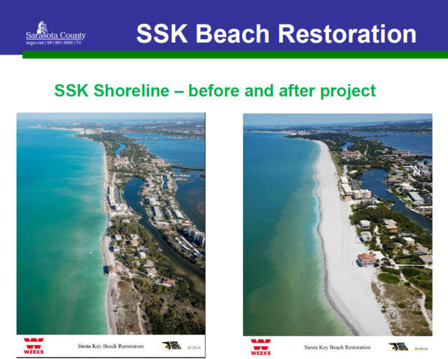 A graphic shows before and after photos of south Siesta Key beach. Image courtesy Sarasota County