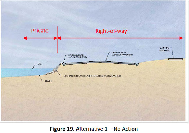 Taylor Engineering provided this graphic showing the results of the 'no action' option it offered in 2013. Image courtesy Sarasota County