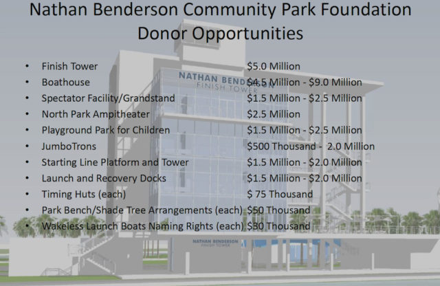 The Benderson Park Foundation website lists these donor opportunities. Image from the website