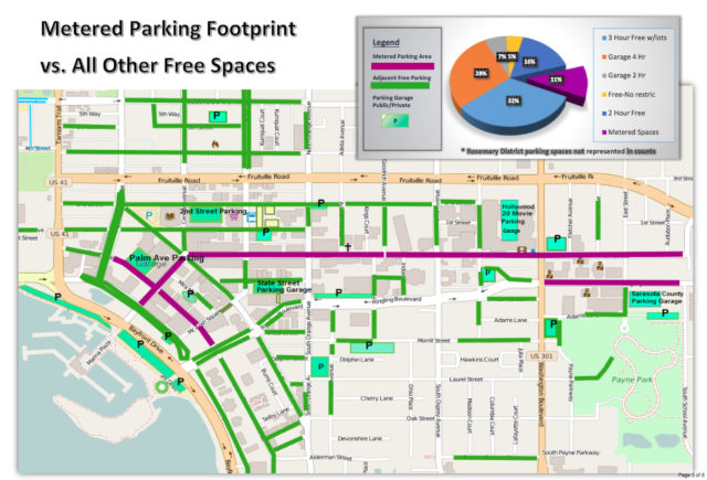 A graphic shows one segment of spaces that would be metered and free in the city. Image courtesy City of Sarasota