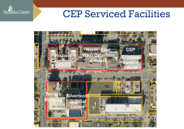 A graphic shows the facilities served by the Central Energy Plant in downtown Sarasota. Image courtesy Sarasota County
