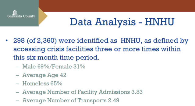 A slide offers details about clients identified as High Need High Utilization. Image courtesy Sarasota County