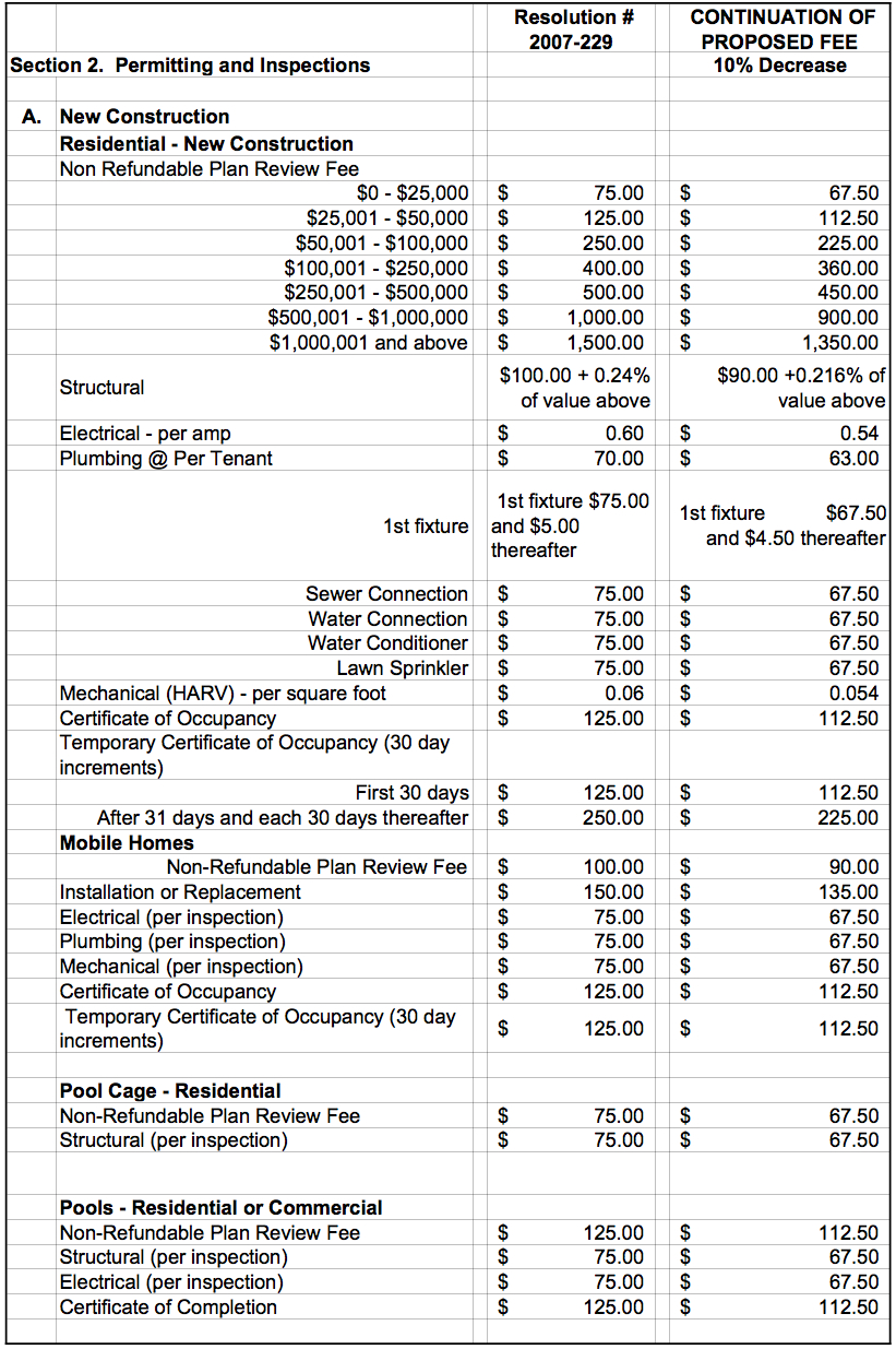 building permit fee sample sept  2012