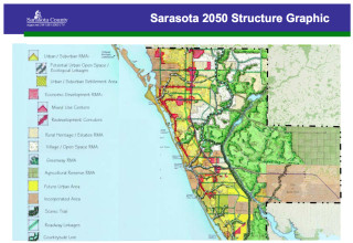 A Sarasota County graphic shows structural development under the 2050 plan. Image courtesy Sarasota County