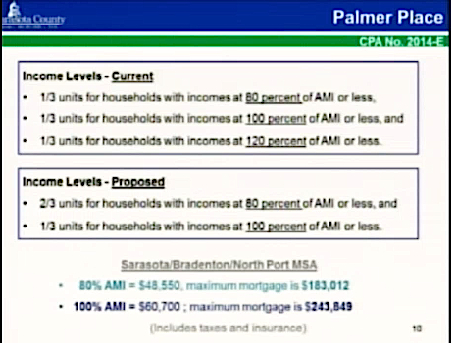 A county chart shows the income changes for affordable housing owners. Image courtesy Sarasota County