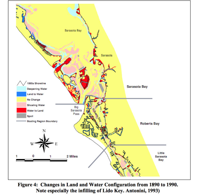 A U.S. Army Corps of Engineers graphic shows Lido Key changes from 1890 to 1990. Image from FDEP