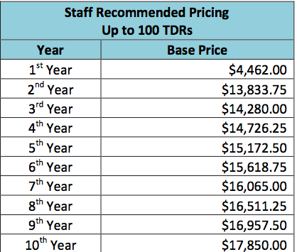 A county chart shows proposed prices for TDRs. Image courtesy Sarasota County