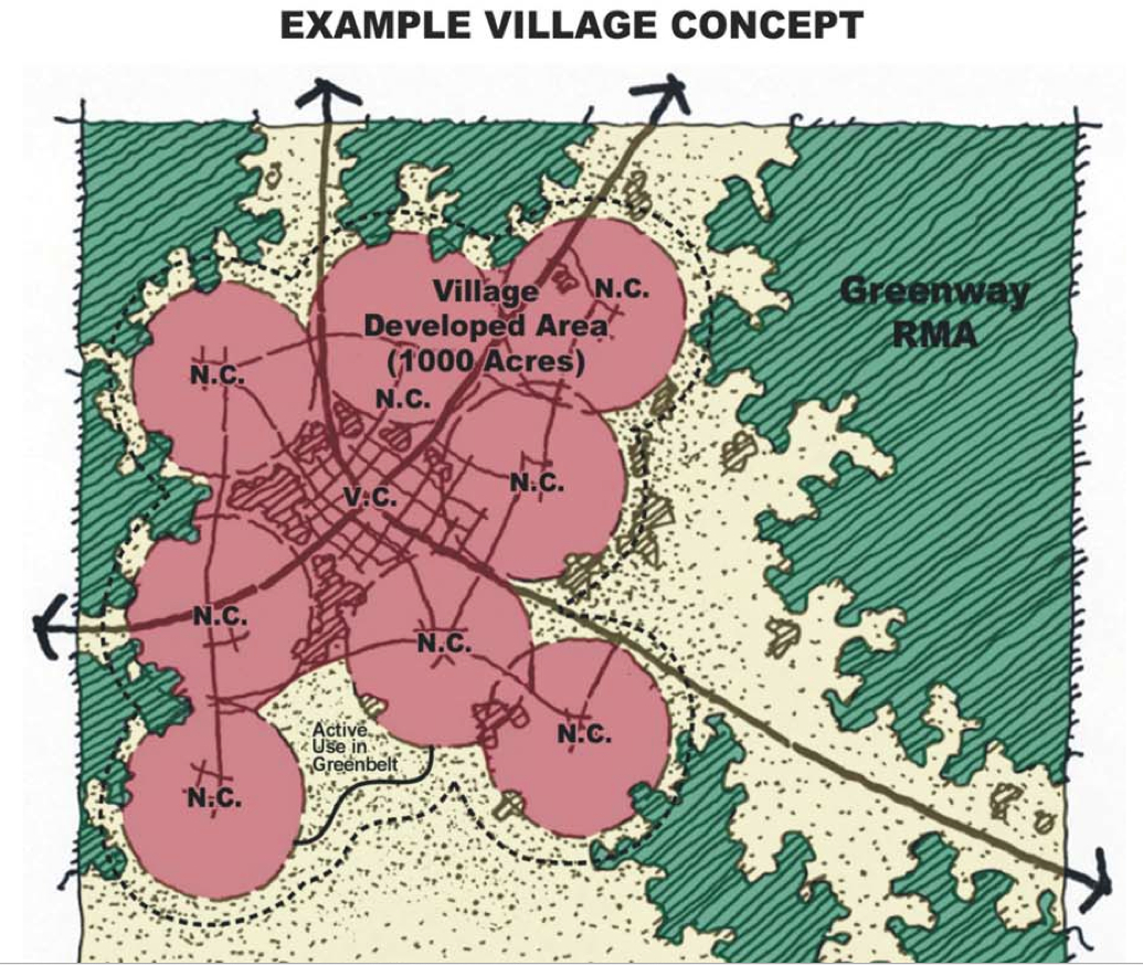 "A county graphic shows a Village under the 2050 regulations. ""V.C."" stands for Village Center, while ""N.C."" stands for Neighborhood Center. Image courtesy Sarasota County"