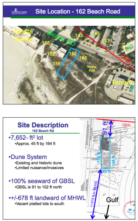 A county graphic showed the last plan the Allens submitted in an effort to get a variance for construction on the 162 Beach Road parcel. Image courtesy Sarasota County