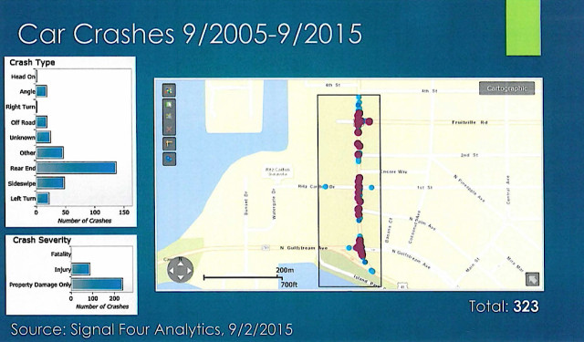 A City of Sarasota graphic shows car crash data for the section of U.S. 41 encompassing the Fruitville Road and Gulfstream Avenue intersections. Image courtesy City of Sarasota