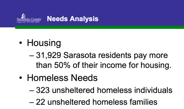 An analysis for the 2016-21 Consolidate Plan for the City and County of Sarasota included these statistics. Image courtesy Sarasota County