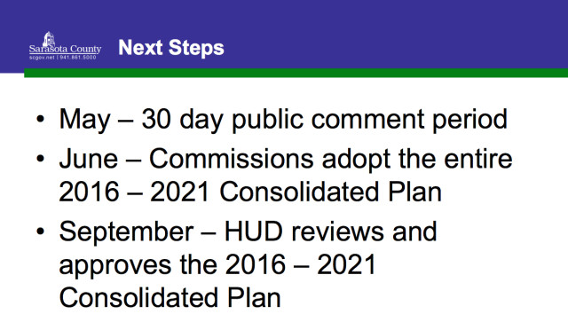 The timeline for completing the new Consolidated Plan includes the following steps. Image courtesy Sarasota County