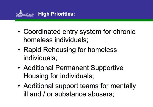 The draft Consolidated Plan language included these top priorities for 2016-2021. Image courtesy Sarasota County