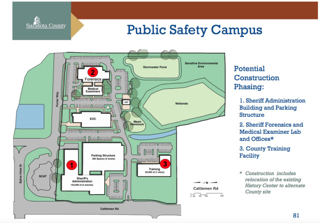 A graphic shows the proposed Public Safety Campus. Image courtesy Sarasota County