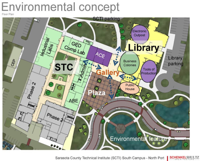 A very preliminary rendering of the North Port Suncoast Technical College campus — released in February — shows the possible location of the library. Image courtesy Sarasota County Schools