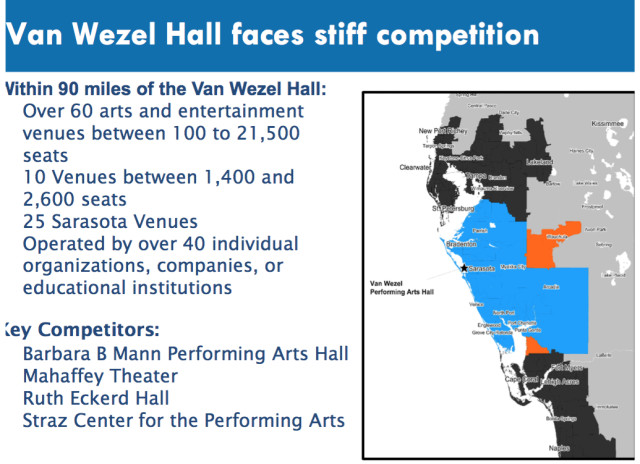 A graphic shows competing performing arts hall locations. Image courtesy City of Sarasota