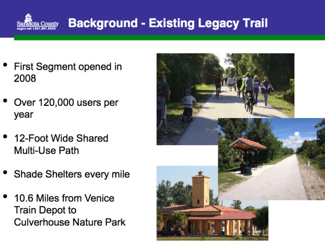 A graphic offers history of The Legacy Trail. Image courtesy Sarasota County