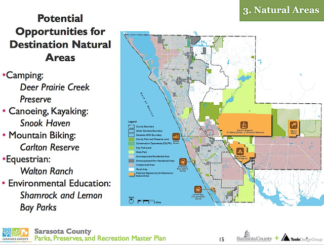 A graphic shows potential destinations opportunities in the county's parks and natural resources system. Image courtesy Sarasota County