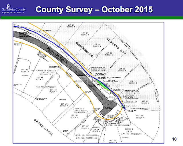 A graphic shows the county survey of the property. Image courtesy Sarasota County