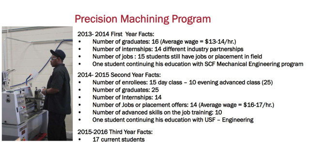 A graphic shows statistics regarding the Precision Machining Program. Image courtesy Sarasota County