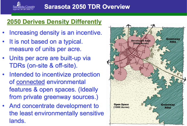 A graphic explains how TDRs are used to control density. Image courtesy Sarasota County