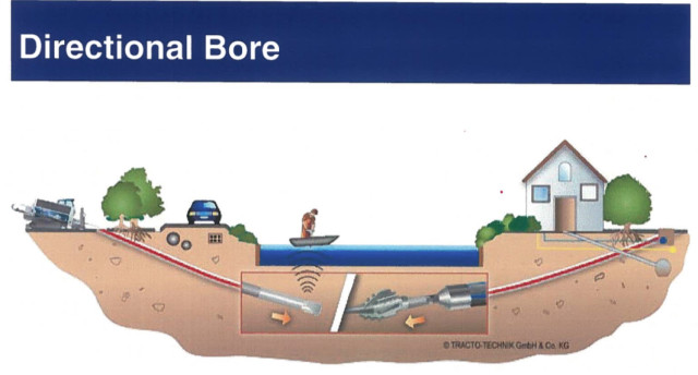The contractor for Phase I is using a directional bore process to run new water and sewer pipelines under the Intracoastal Waterway between the mainland and Siesta Cove. Image courtesy Sarasota County