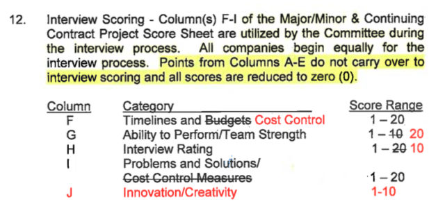 These scoring changes will be made part of the revised policy. Image courtesy School Board