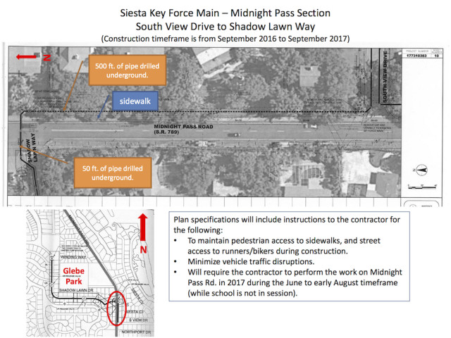 A graphic shows details of the plan for construction of the pipeline on Siesta Key, including the crossing of Midnight Pass Road. Image courtesy Sarasota County