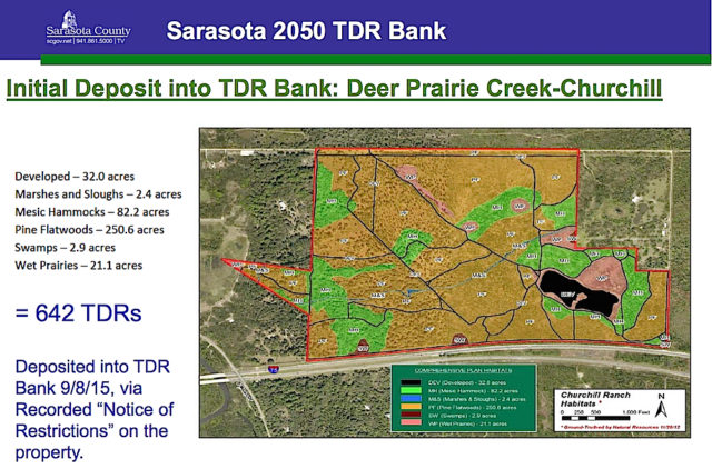 A graphic shows how TDRs from the Deer Prairie Creek-Churchill tract can be used for developments. Image courtesy Sarasota County
