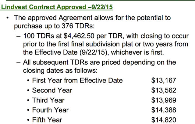 A graphic explains the TDR deal for the Lindvest development, approved in September 2015. Image courtesy Sarasota County