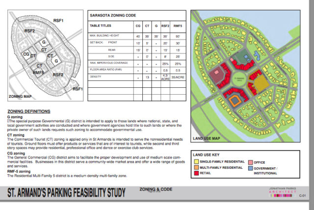 A 2015 parking study of St. Armands was conducted by Kimley-Horn and Associates. Image courtesy City of Sarasota