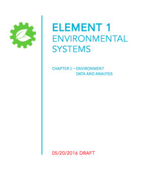 The Environmental Systems element has a number of revisions. Image courtesy Sarasota County