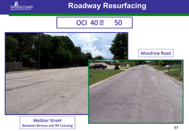 A graphic presented in 2013 shows road surfaces with low OCI figures, which indicated they were in need of repaving. Image courtesy Sarasota County