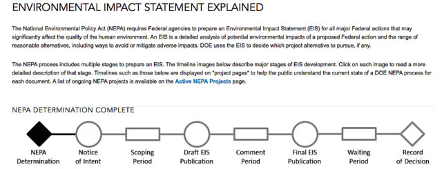 The U.S. Department of Energy website offers this explanation about the EIS process. Image courtesy Department of Energy
