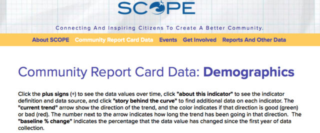 The 'Demographics' section of the Community Report Card opens with this information on the website. Image from the SCOPE website