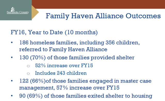 A chart provides details of the Family Haven Alliance's assistance to families so far this fiscal year. Image courtesy Sarasota County