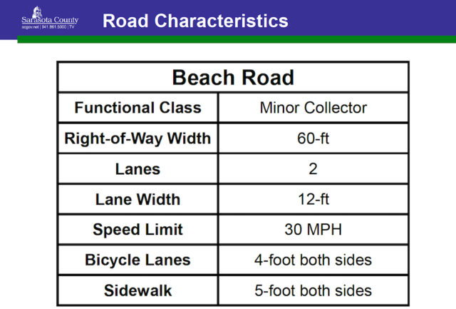 A chart explains characteristics of that stretch of Beach Road on Siesta Key. Image courtesy Sarasota County